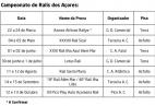 Image - Campeonato dos Açores de Ralis 2018