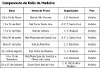 Image - Campeonato da Madeira de Ralis 2018