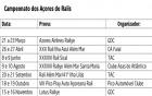 Image - Campeonato Açores de Ralis