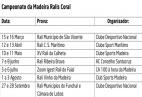 Image - Campeonato da Madeira de Ralis