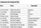 Image - Campeonato de Portugal de Ralis